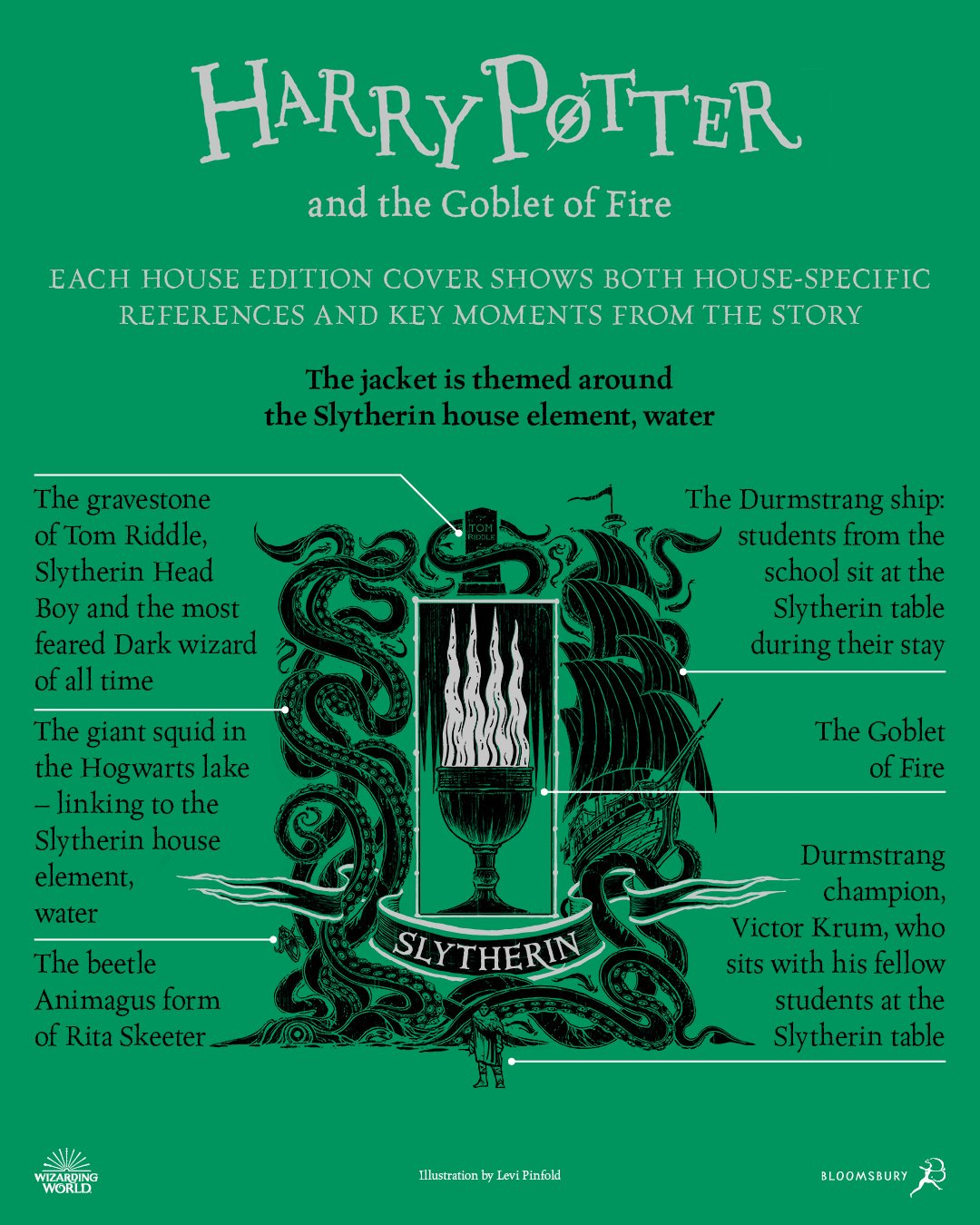 Bloomsbury To Publish New House Themed Editions Of Goblet Of Fire The Leaky Cauldron Org The Leaky Cauldron Org Those rules are exponentials (ie +2 tier ⇒ score * 16). the leaky cauldron org